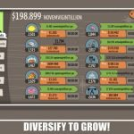 AdVenture Capitalist Strategy Guide & Tips to Earn More Mega Bucks and Mega Tickets