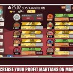 AdVenture Capitalist Tips & Tricks: The Mars Mission Guide