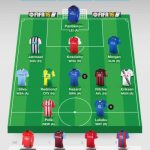Fantasy Premier League 2015/16 Tips & Strategy Guide: How to Create the Perfect Squad