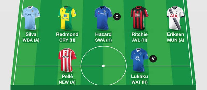 fantasy premier league 2015/16 guide