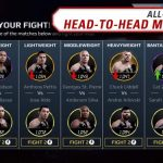 EA Sports UFC Tips & Strategies: 6 Killer Hints to Dominate in Head-to-Head Mode