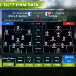 Championship Manager 17 Tips & Tricks: How to Hire Staff and Deal with Transfers