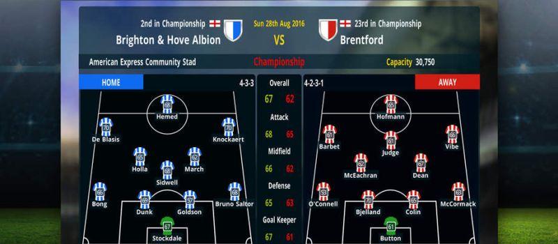championship manager 17 staff