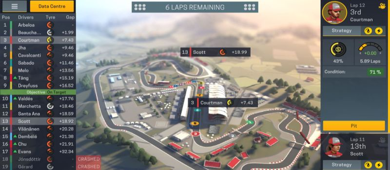 motorsport manager mobile 2 tips