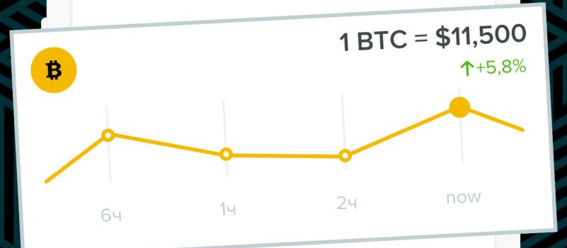 the crypto games bitcoin cheats