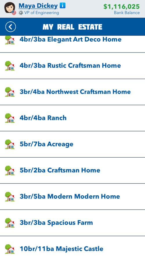 bitlife real estate guide