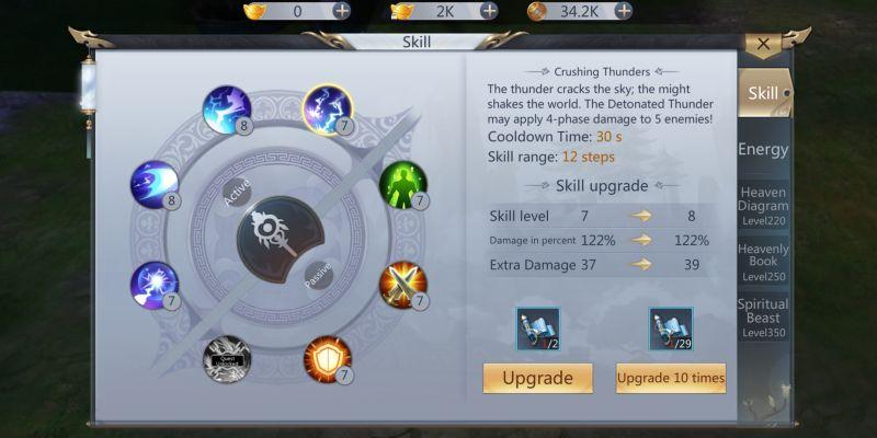 blade chaos skills
