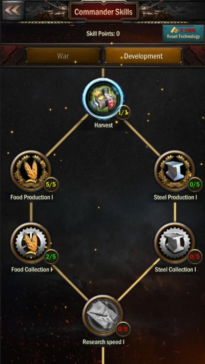 world on fire commander skills