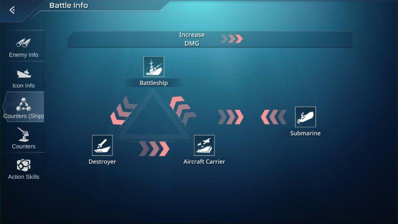 sea fortress unit counters