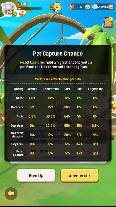 how to capture pets in ulala idle adventure