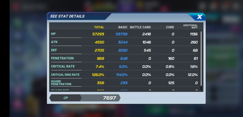 the king of fighters allstar core stats