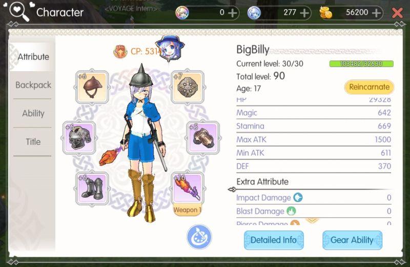 mabinogi fantasy life character attributes