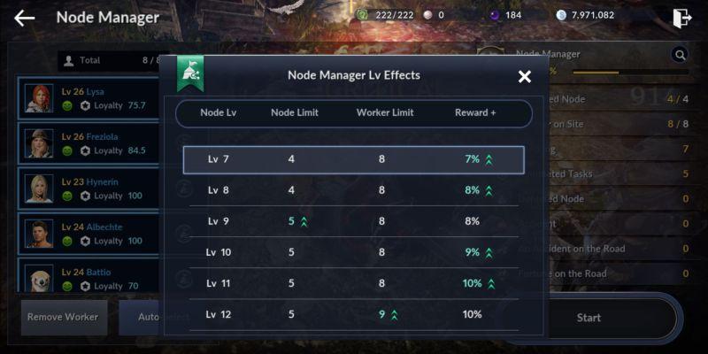 black desert mobile node manager level perks