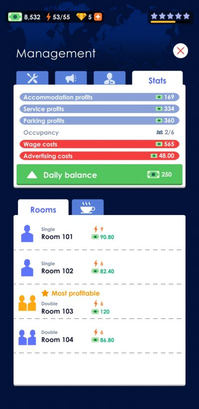hotel empire tycoon daily balance