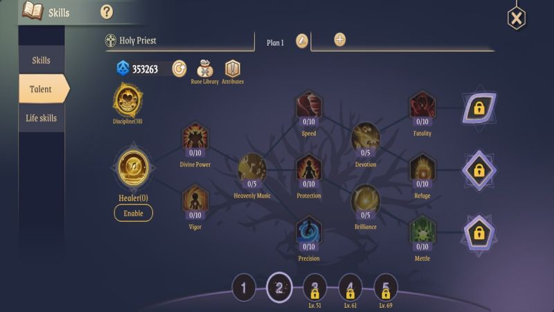 light of thel holy priest healer talents
