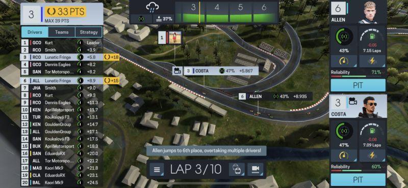 motorsport manager online standings