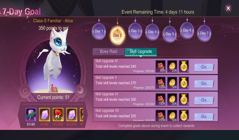 eternal sword m 7-day goal rewards