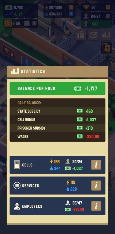 prison empire tycoon statistics