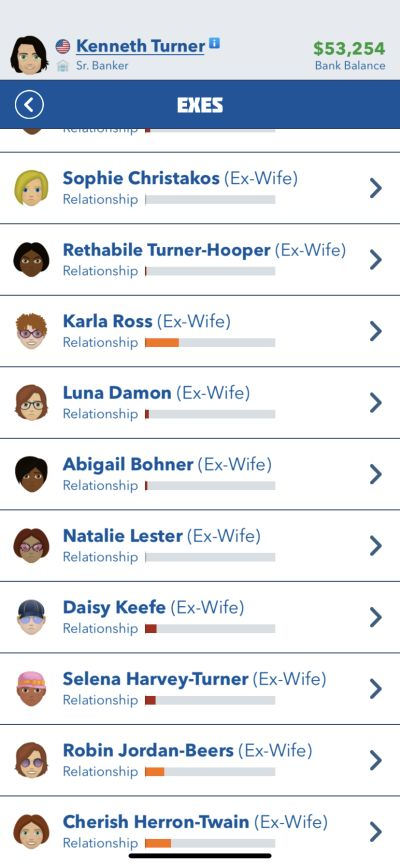 exes in bitlife