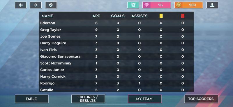 team stats in dream league soccer 2020