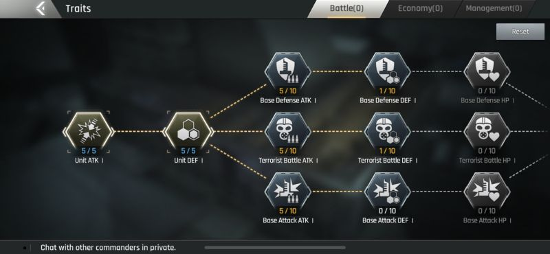 crossfire warzone traits