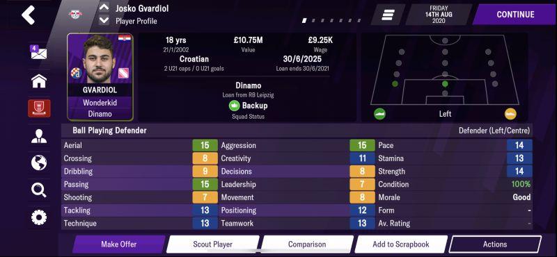 josko gvardiol football manager 2021 mobile