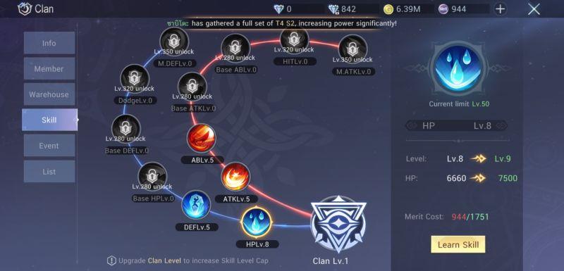 clan level upgrade master topia
