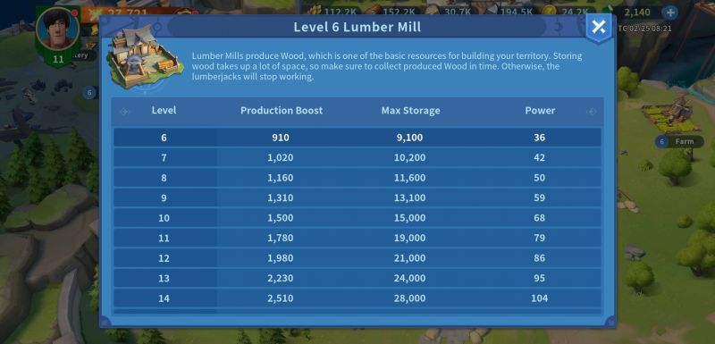 infinity kingdom lumber mill