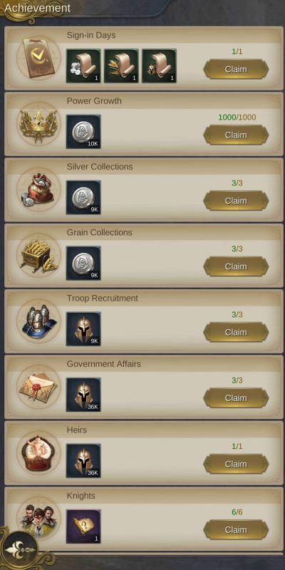 king's choice achievements