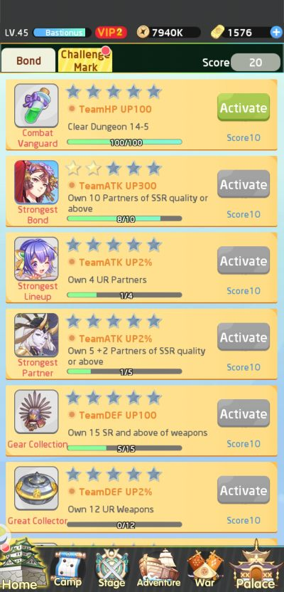 lost in paradise waifu connect achievements