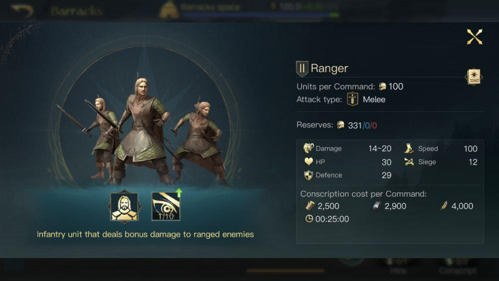 the lord of the rings rise to war ranger